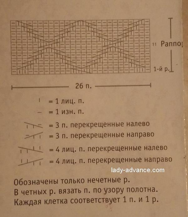 Схема узора_ромбы