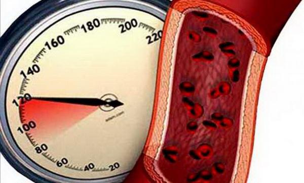 давление и кровоток